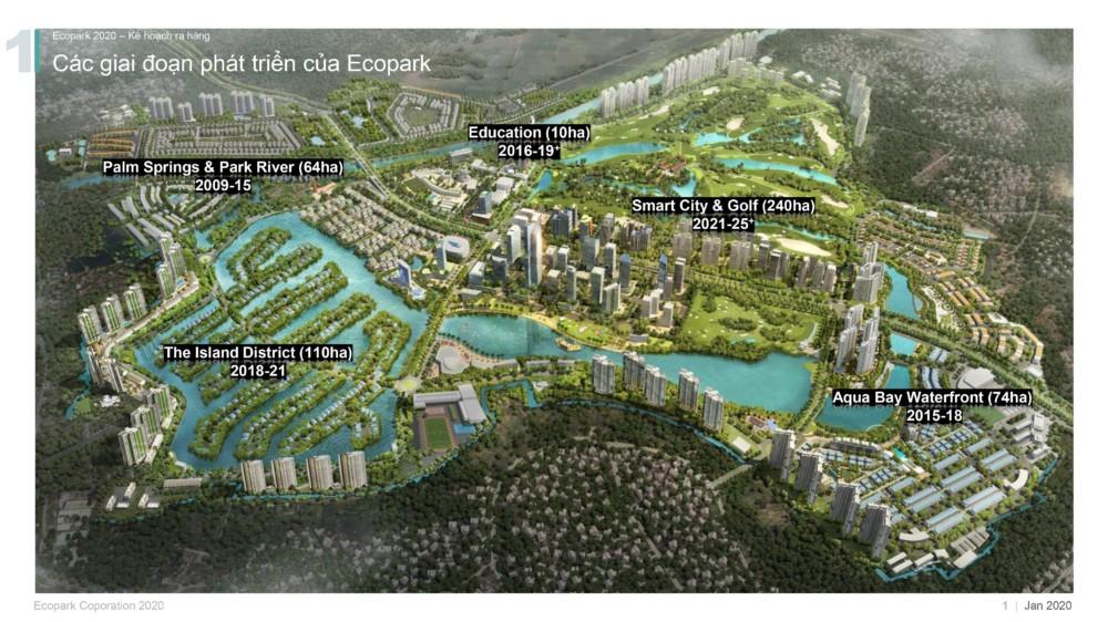 1.các Giai đoạn Phát Triển Của Ecopark